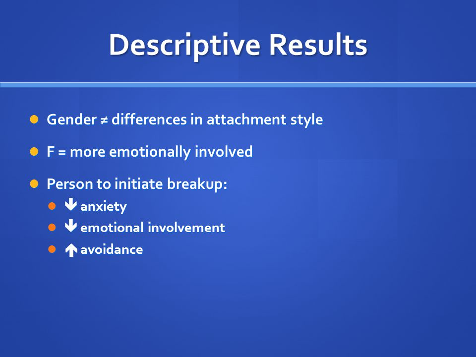 Descriptive Results Gender ≠ differences in attachment style