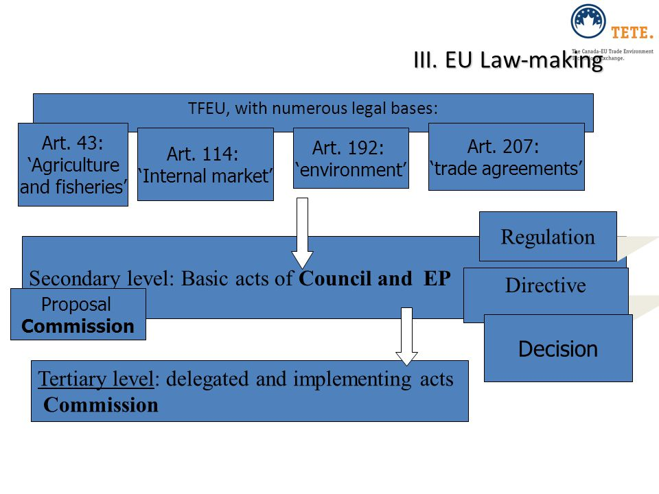 TFEU, with numerous legal bases: