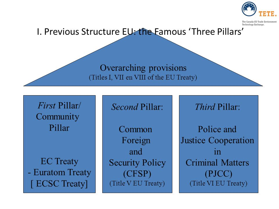 I. Previous Structure EU: the Famous 'Three Pillars'