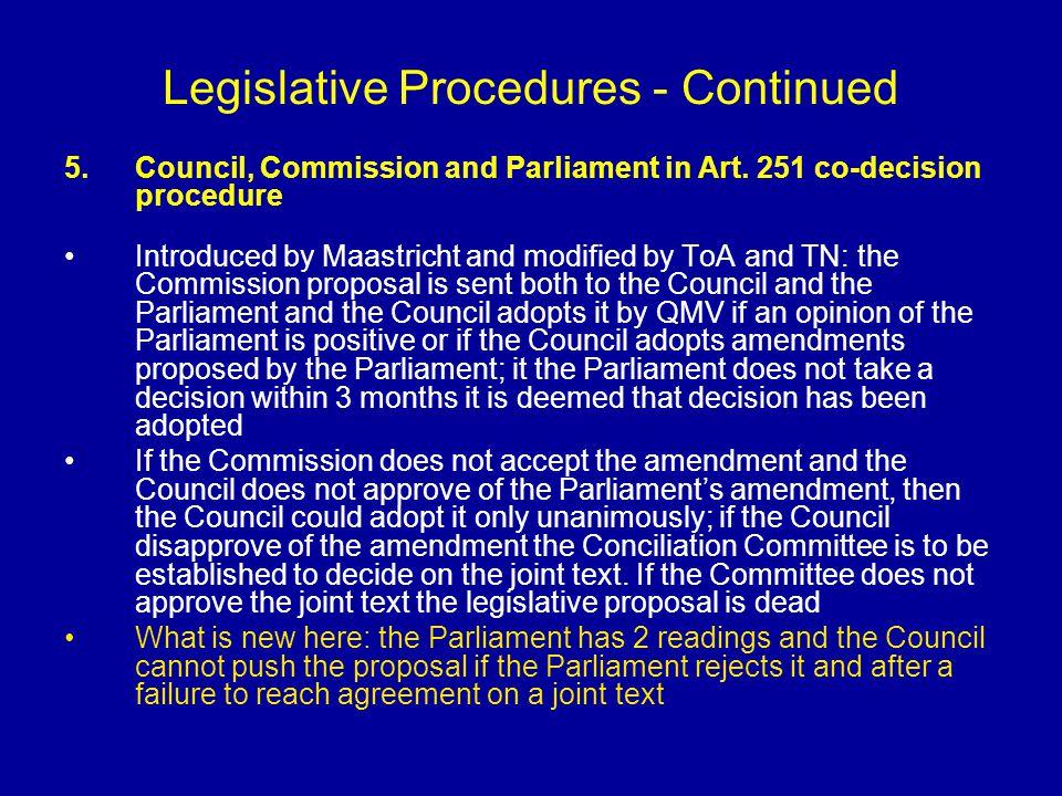 Legislative Procedures - Continued