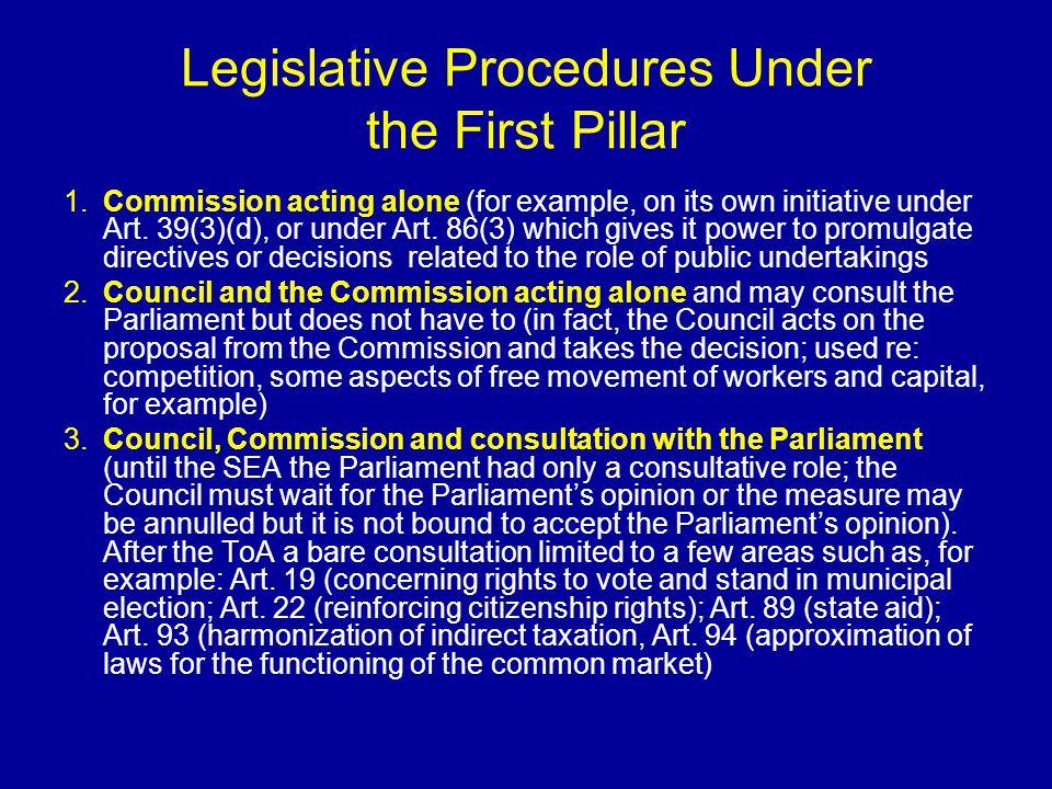 Legislative Procedures Under the First Pillar