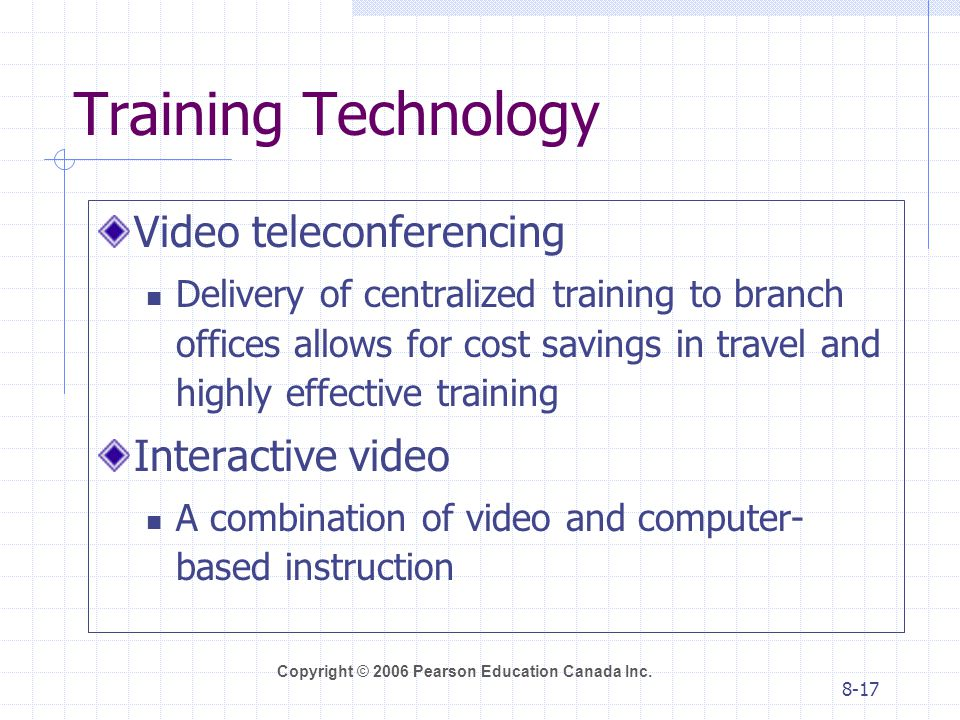 Training Technology Video teleconferencing Interactive video
