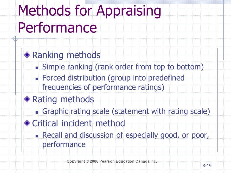 Methods for Appraising Performance