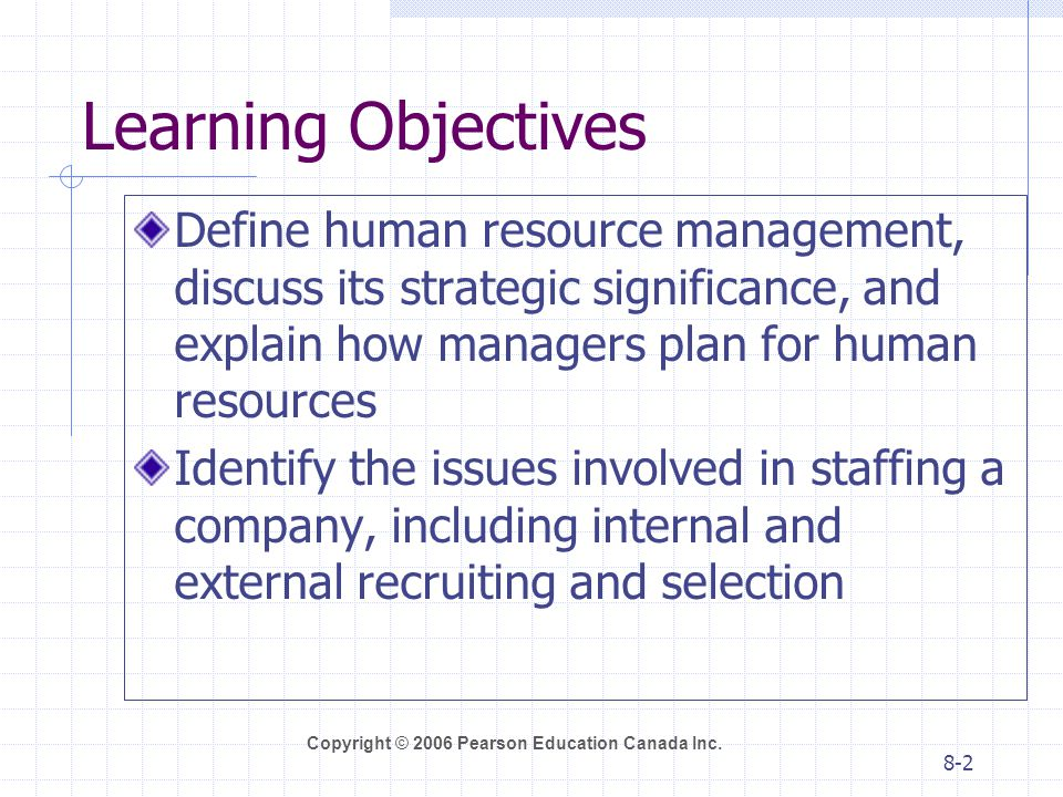 Learning Objectives Define human resource management, discuss its strategic significance, and explain how managers plan for human resources.