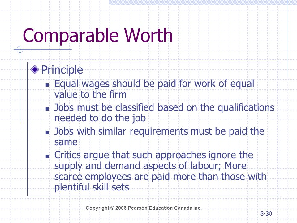 Comparable Worth Principle