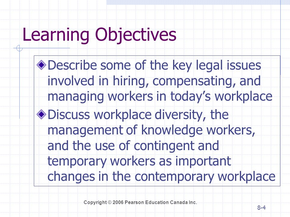 Learning Objectives Describe some of the key legal issues involved in hiring, compensating, and managing workers in today's workplace.