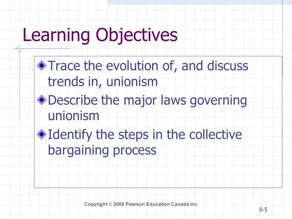 Learning Objectives Trace the evolution of, and discuss trends in, unionism. Describe the major laws governing unionism.