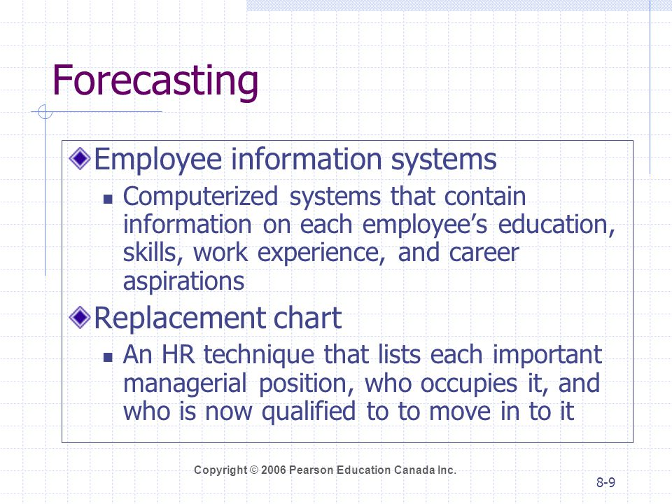 Forecasting Employee information systems Replacement chart