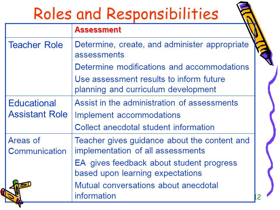 Roles And Responsibilities As A Teacher Essay Sample