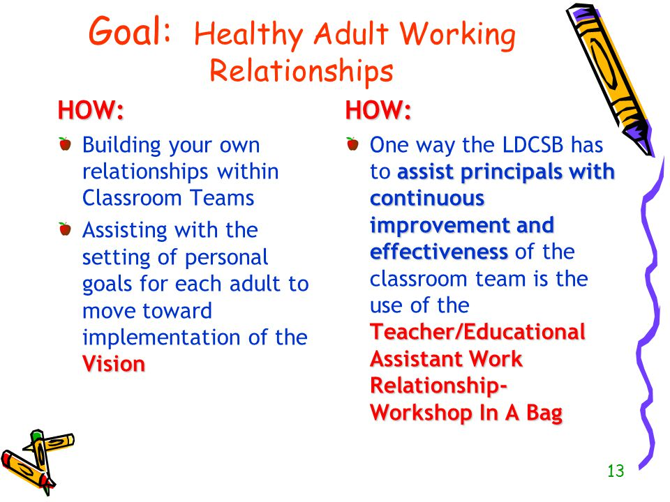 Goal: Healthy Adult Working Relationships