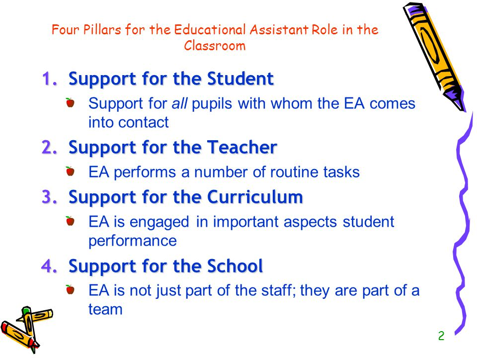 Four Pillars for the Educational Assistant Role in the Classroom