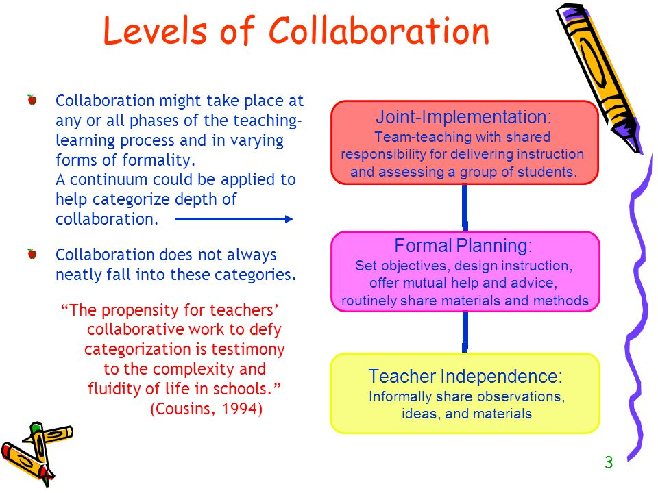 Collaborative Teaching Methods ~ The educational assistant classroom partner ppt video