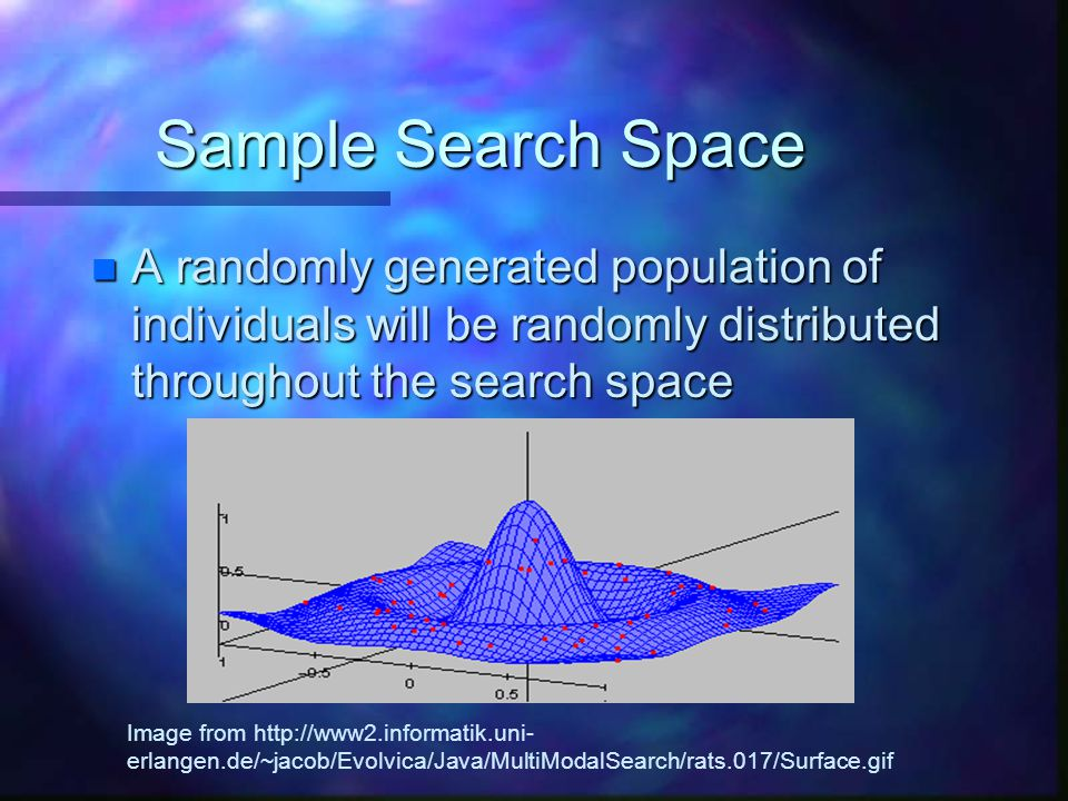Sample Search Space A randomly generated population of individuals will be randomly distributed throughout the search space.