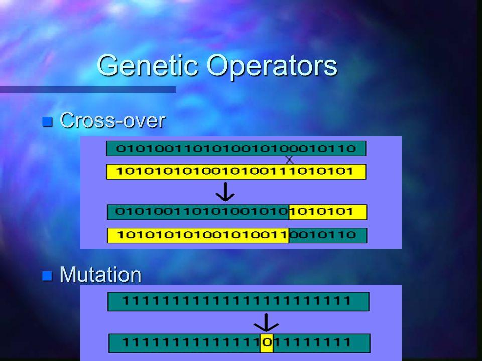 Genetic Operators Cross-over Mutation