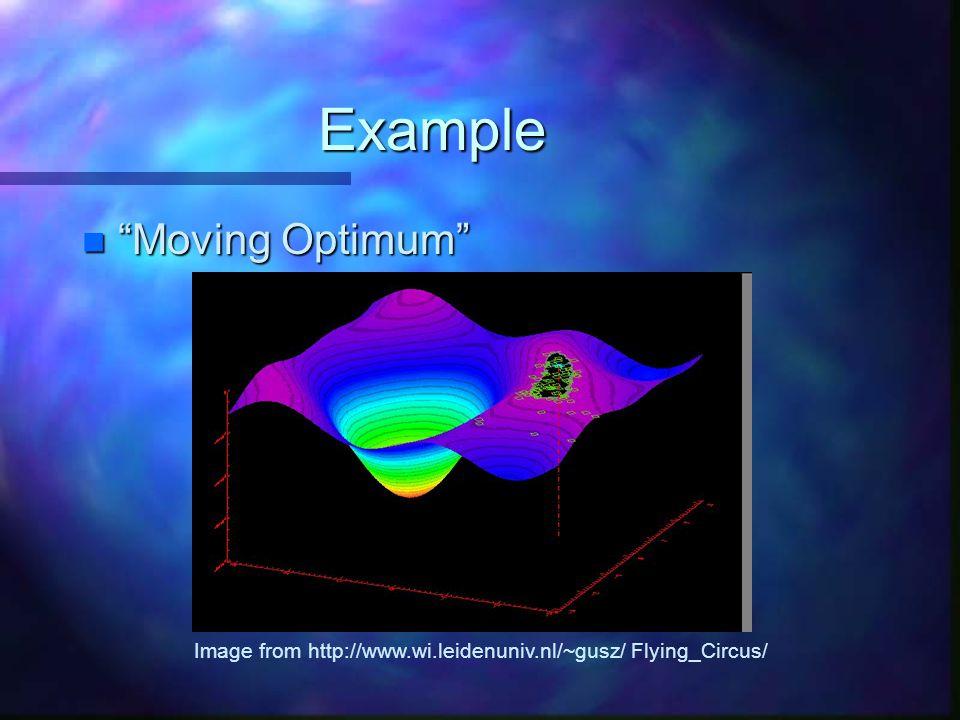 Example Moving Optimum