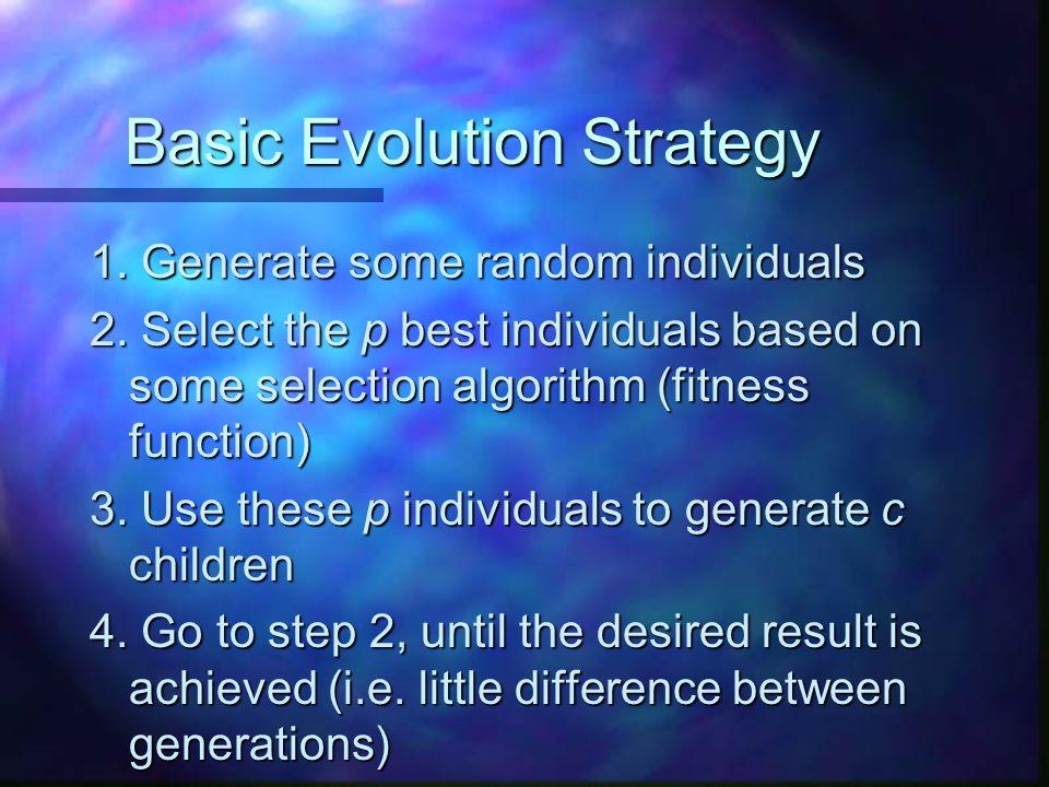 Basic Evolution Strategy