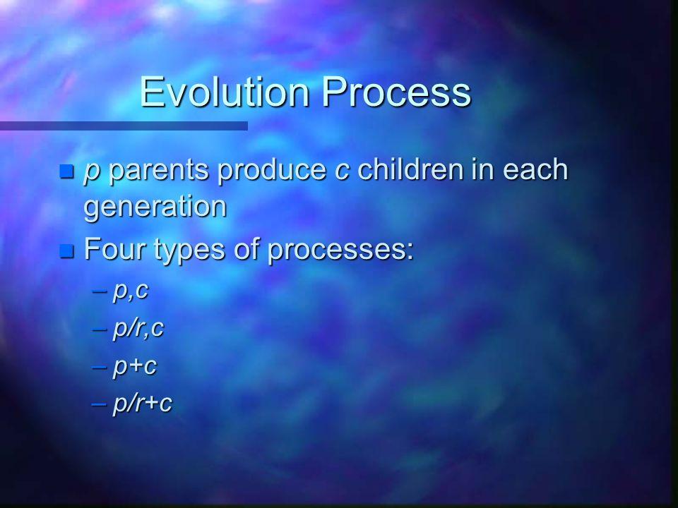Evolution Process p parents produce c children in each generation