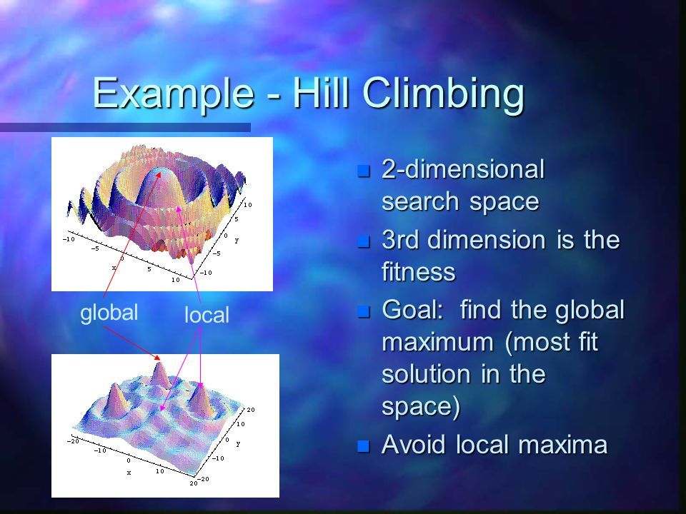 Example - Hill Climbing