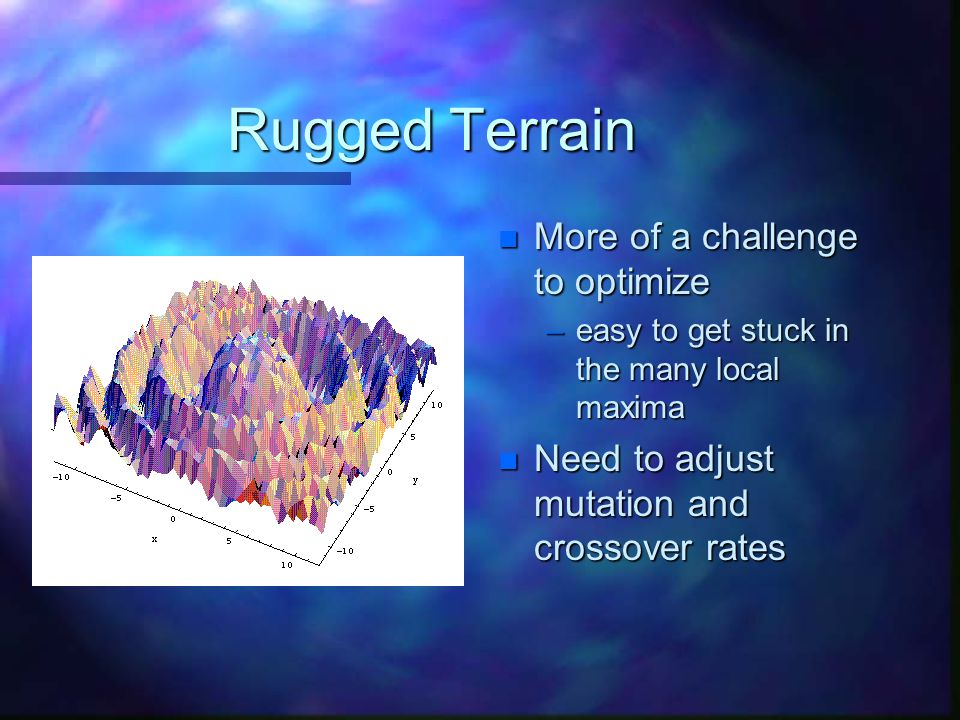 Rugged Terrain More of a challenge to optimize