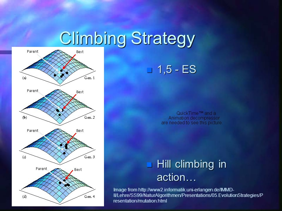 Climbing Strategy 1,5 - ES Hill climbing in action…