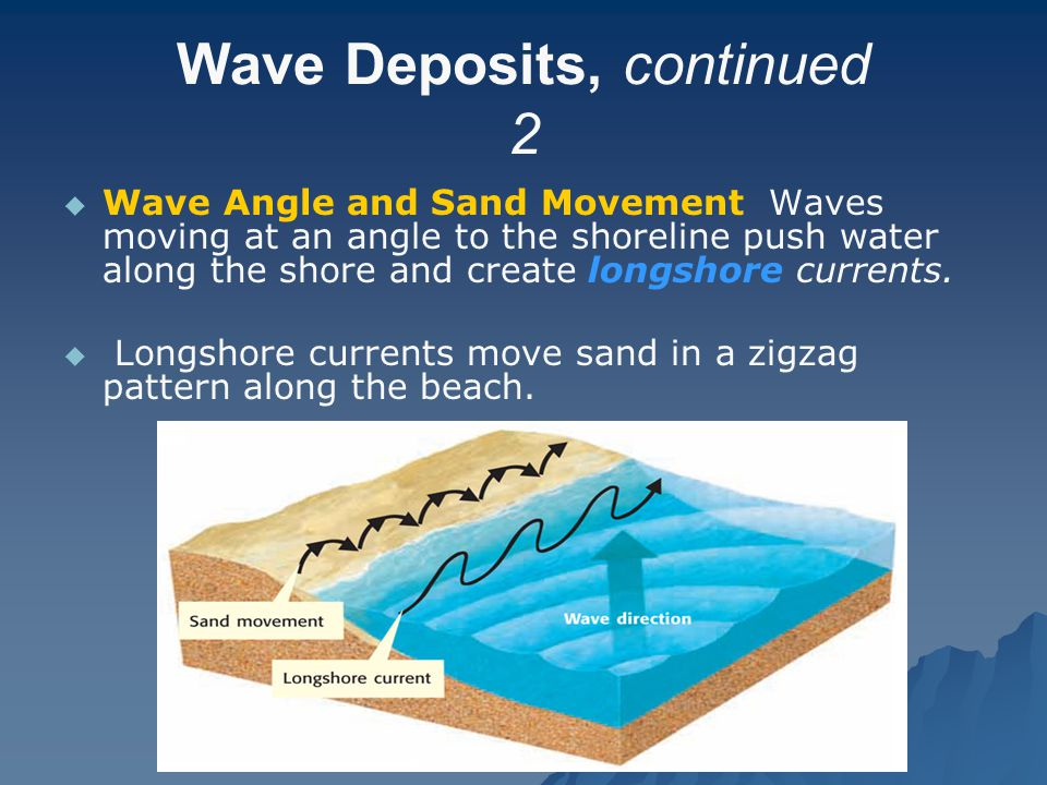 Wave Deposits, continued 2