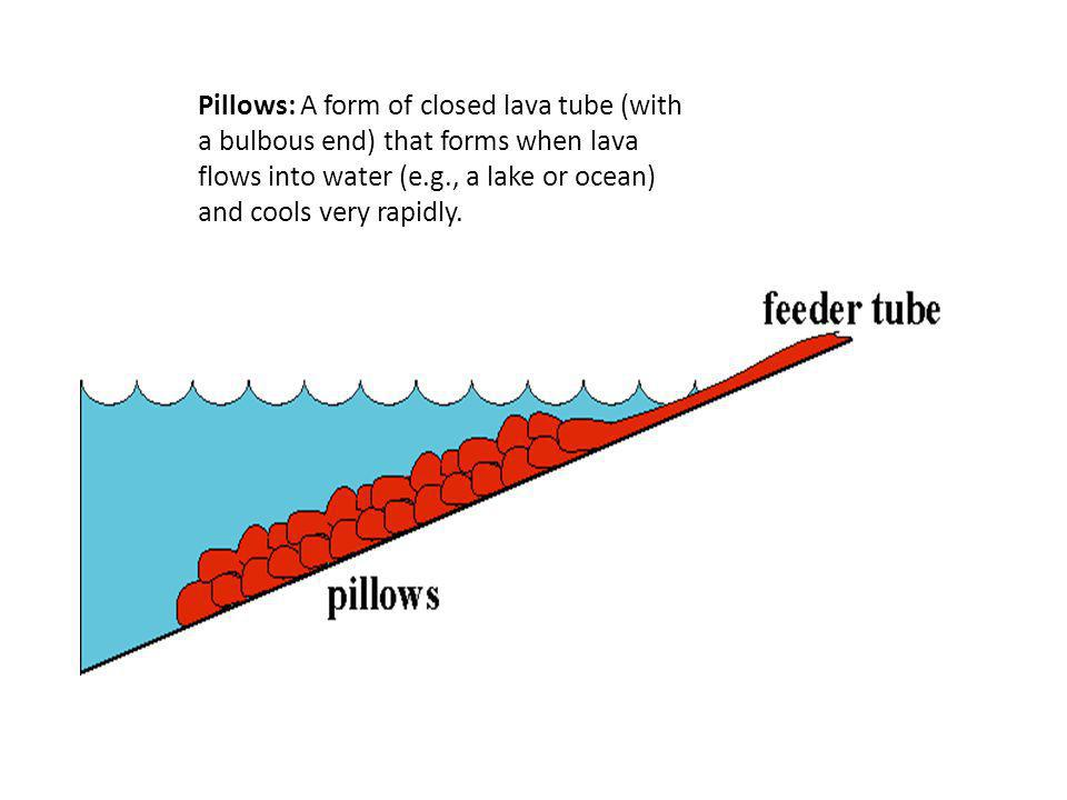 Pillows: A form of closed lava tube (with a bulbous end) that forms when lava flows into water (e.g., a lake or ocean) and cools very rapidly.