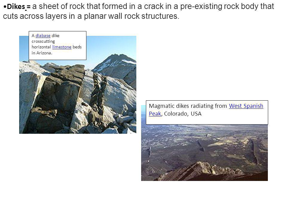 Dikes = a sheet of rock that formed in a crack in a pre-existing rock body that cuts across layers in a planar wall rock structures.