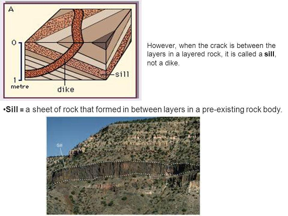 However, when the crack is between the layers in a layered rock, it is called a sill, not a dike.