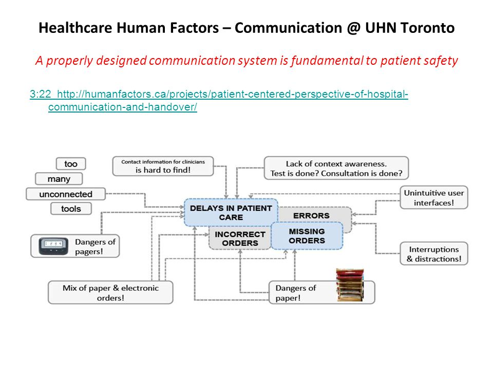 Healthcare Human Factors – Communication @ UHN Toronto