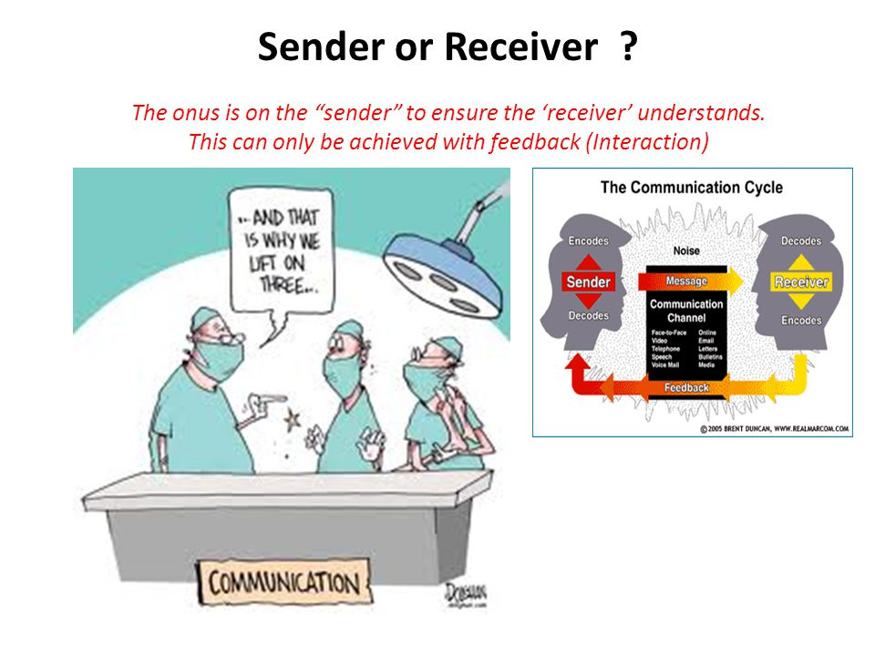 Sender or Receiver . The onus is on the sender to ensure the 'receiver' understands.