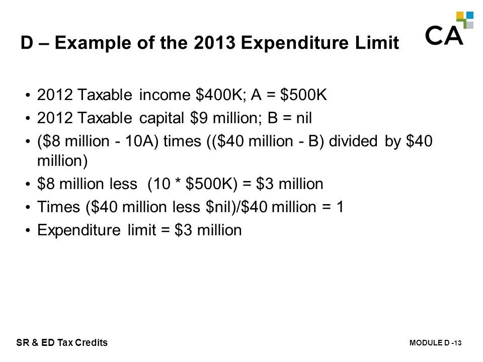 D – Example of the 2013 Expenditure Limit