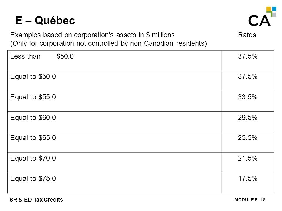 E – Québec – Other Tax Credits