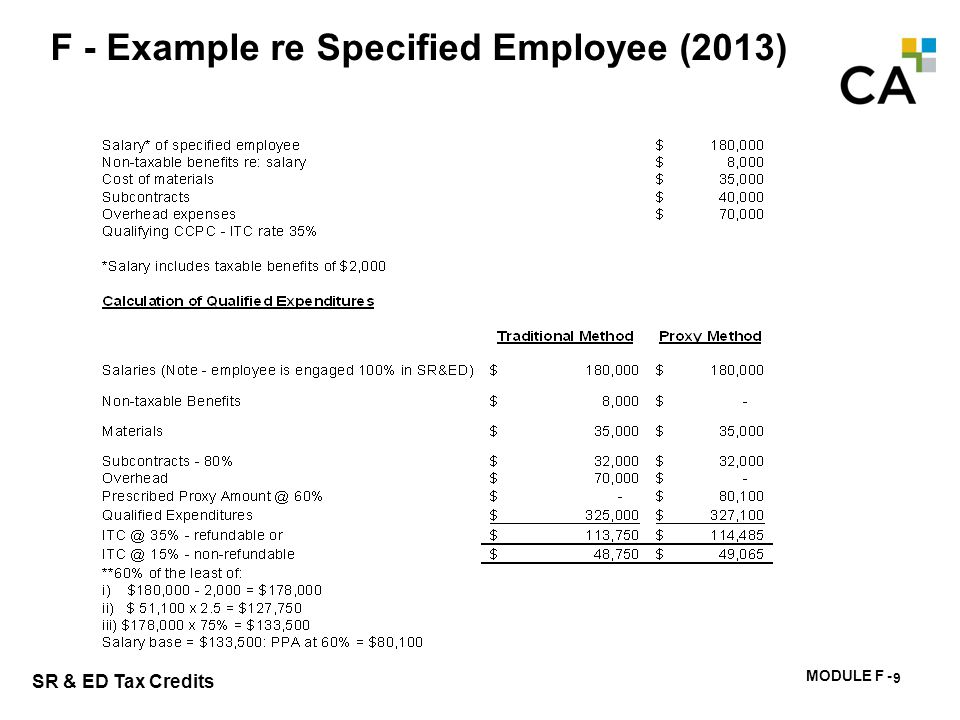 F – SR&ED Salaries and Wages Example – no vacation, no sick leave