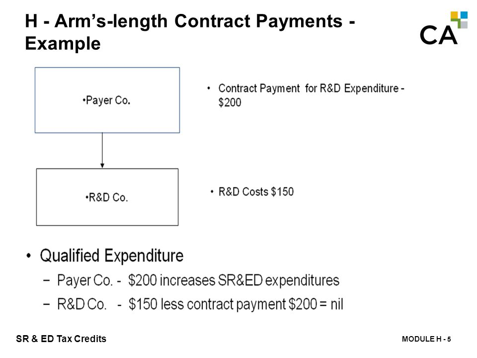 H – Non-Arm's-Length Contracts