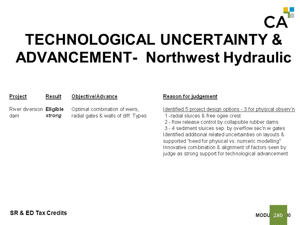 TECHNOLOGICAL ADVACNMENT - Northwest Hydraulic