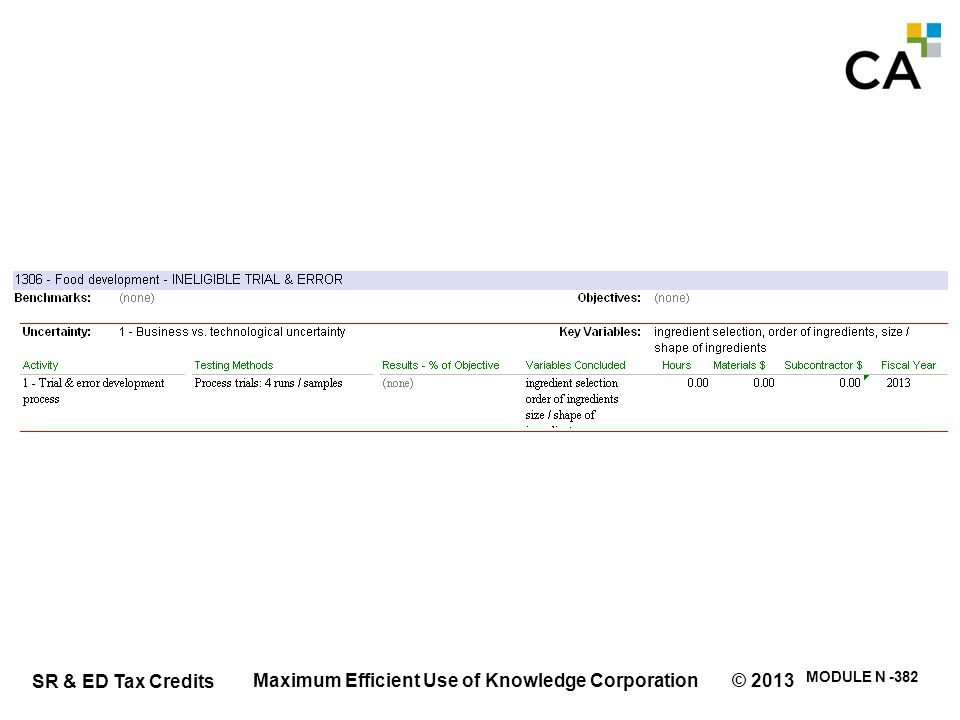 Maximum Efficient Use of Knowledge Corporation © 2013