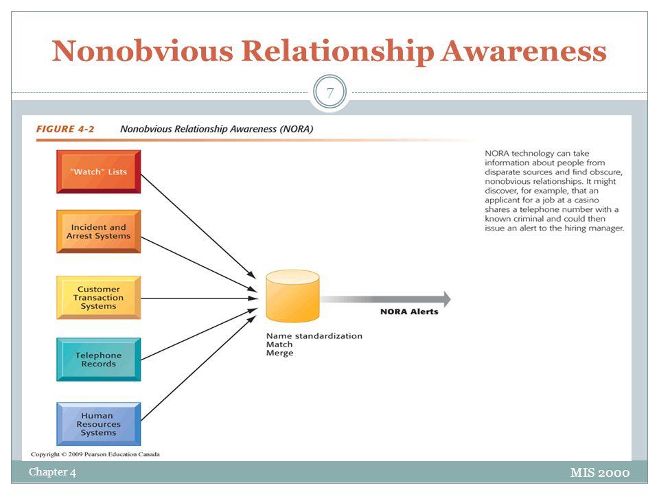 Nonobvious Relationship Awareness