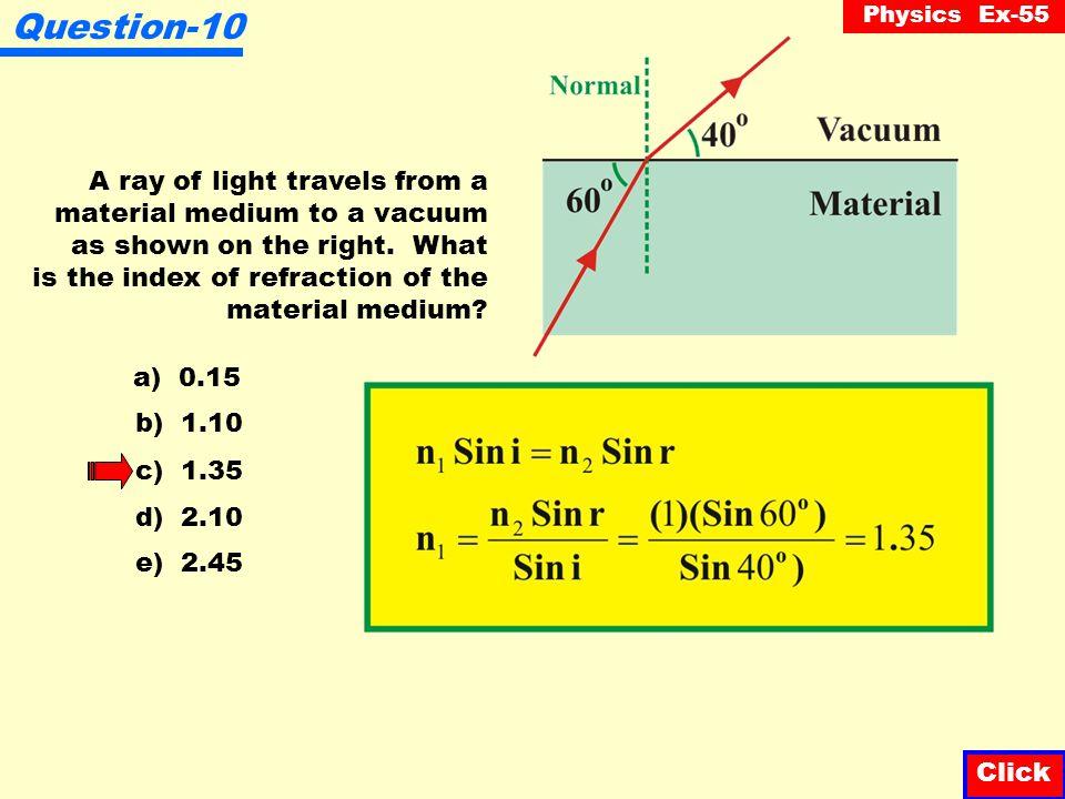 Question-10 A ray of light travels from a material medium to a vacuum