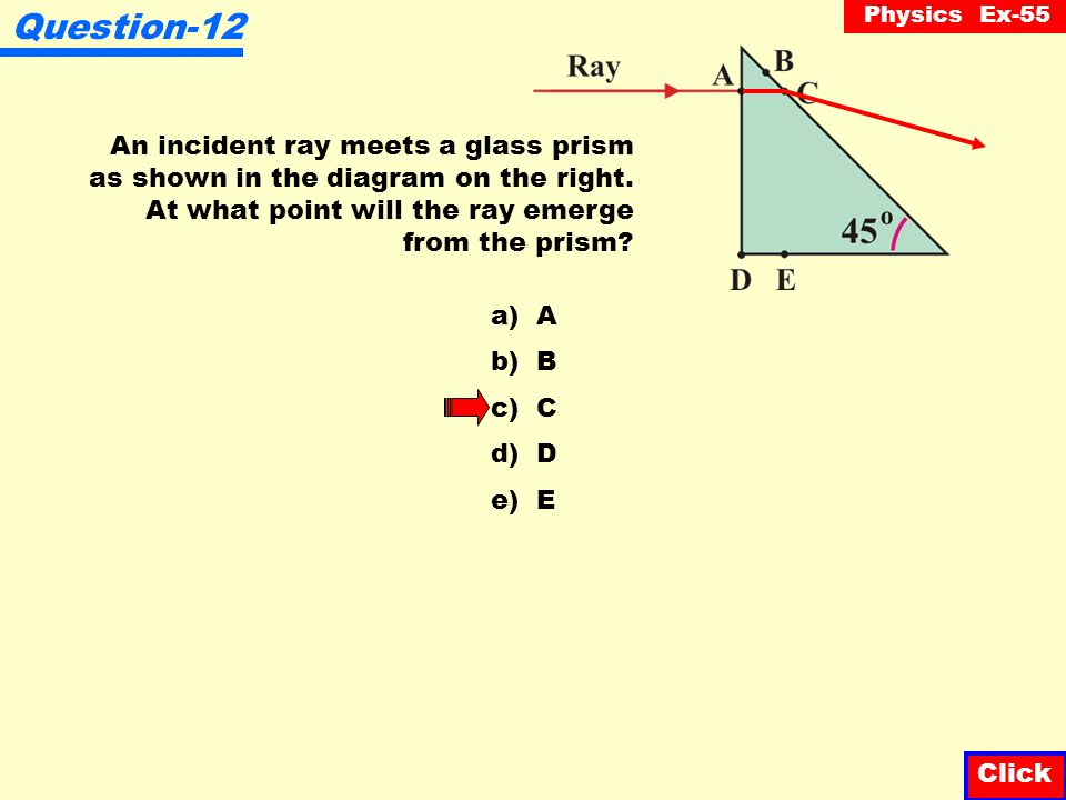 Question-12 An incident ray meets a glass prism