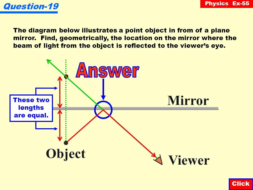 Question-19