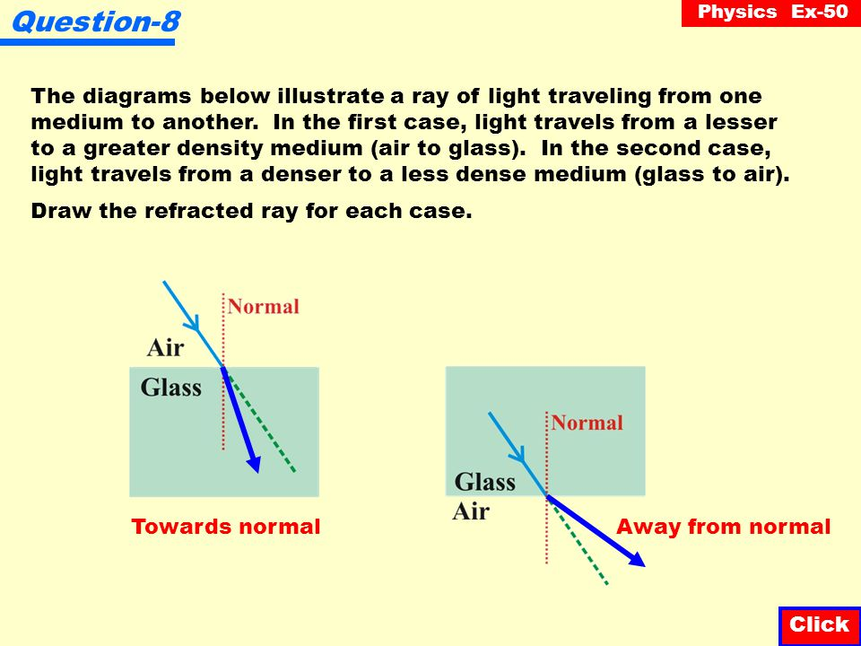 Question-8 The diagrams below illustrate a ray of light traveling from one. medium to another. In the first case, light travels from a lesser.