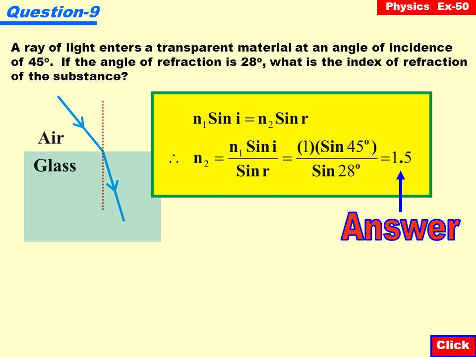 Question-9 A ray of light enters a transparent material at an angle of incidence.