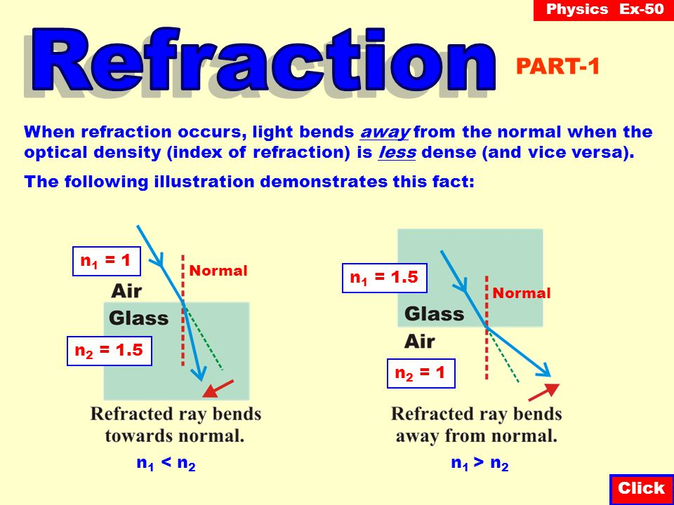 Refraction PART-1. When refraction occurs, light bends away from the normal when the.