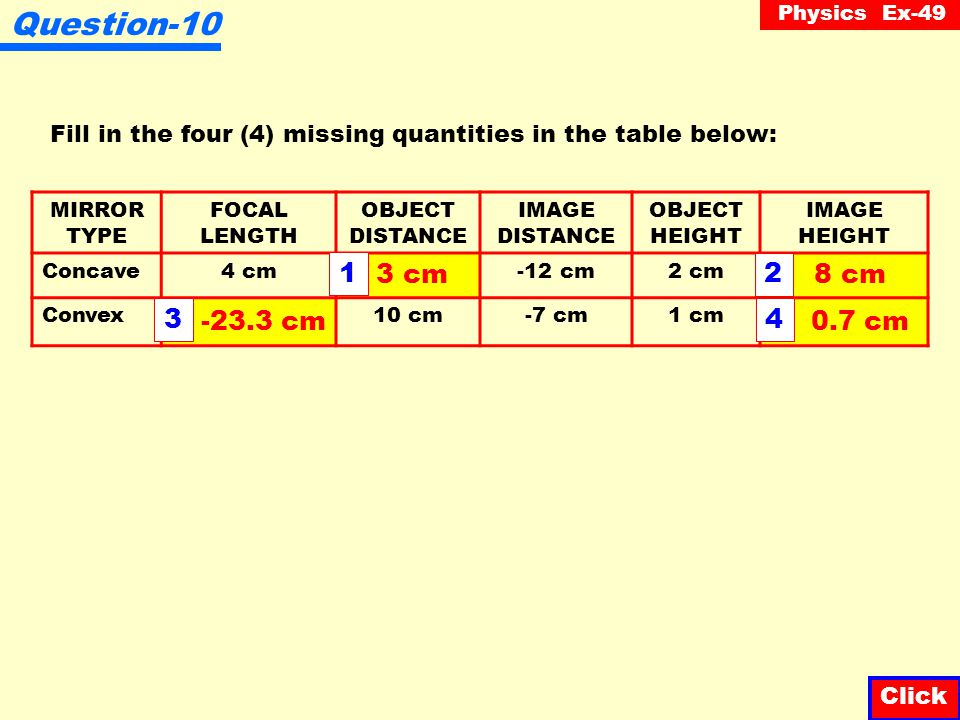 Question-10 Fill in the four (4) missing quantities in the table below: MIRROR TYPE. FOCAL LENGTH.