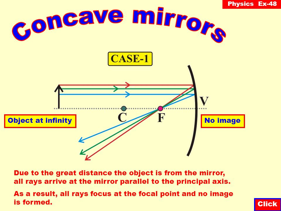 Concave mirrors Object at infinity No image