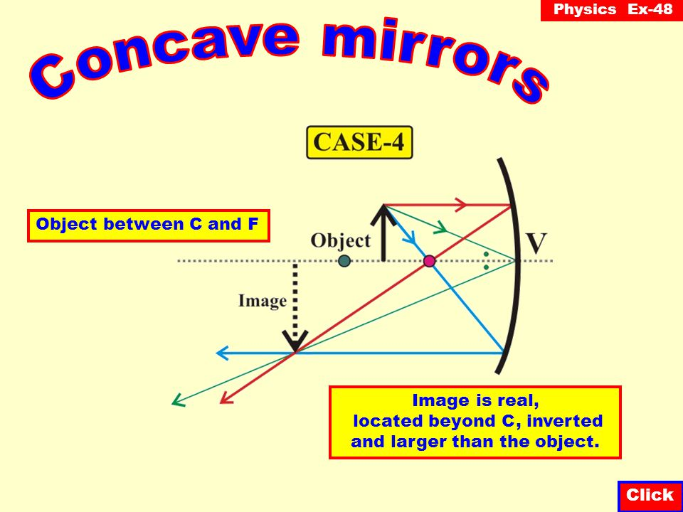 Image is real, located beyond C, inverted and larger than the object.