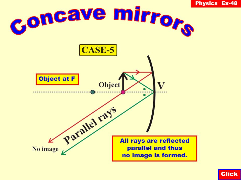 All rays are reflected parallel and thus no image is formed.