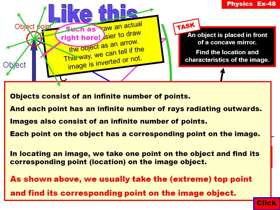 Like this Like this C C F Object Image We can now draw the image.