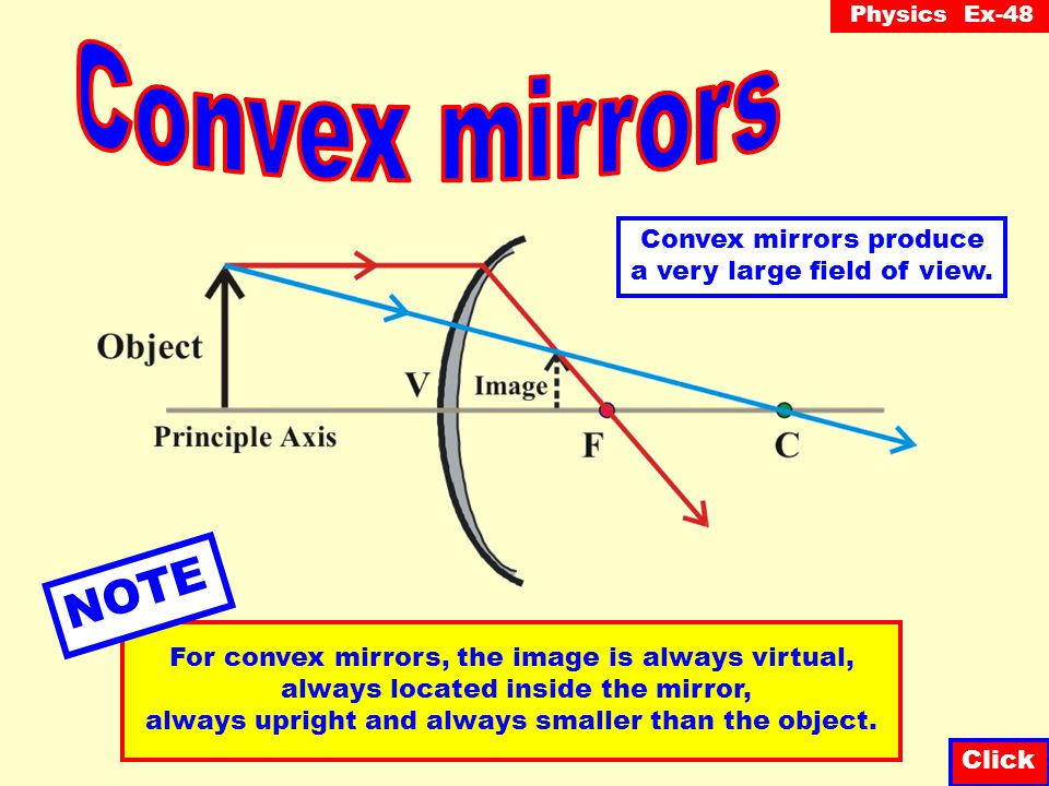 Convex mirrors produce a very large field of view.