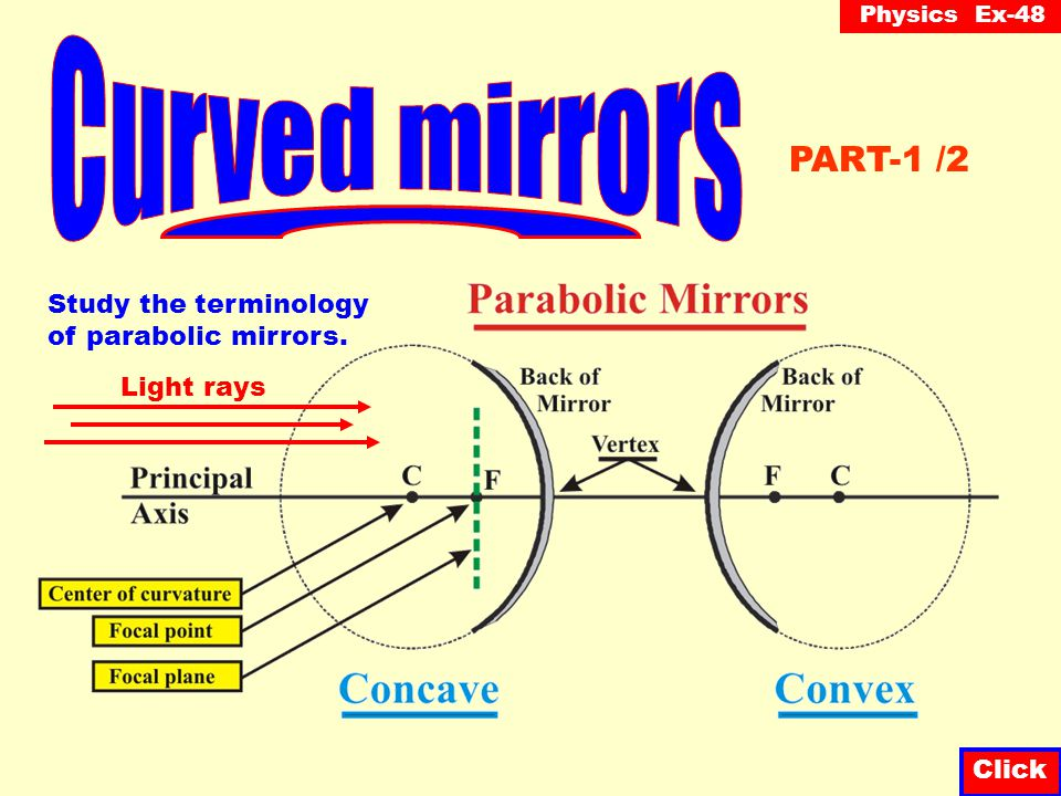 Curved mirrors PART-1 /2 Study the terminology of parabolic mirrors.